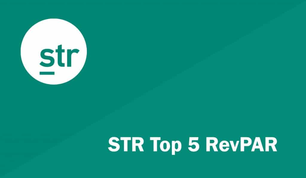 View the EuroCHRIE Quarterly Top 5 RevPAR (Europe/Fall) 38